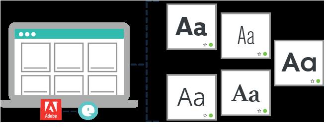 Font Asset Management Solutions