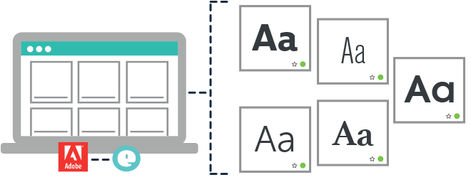 Font Asset Management Solutions